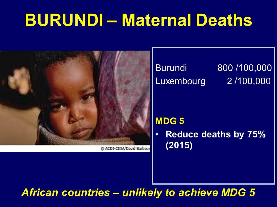 BURUNDI – Maternal Deaths