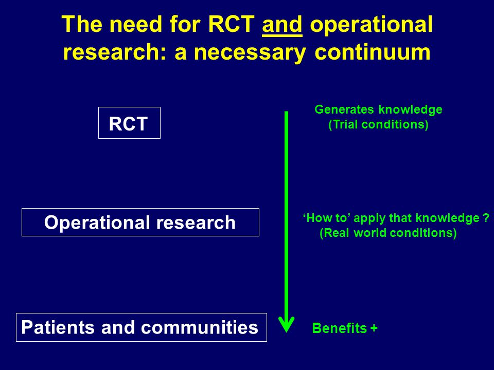 The need for RCT and operational research: a necessary continuum