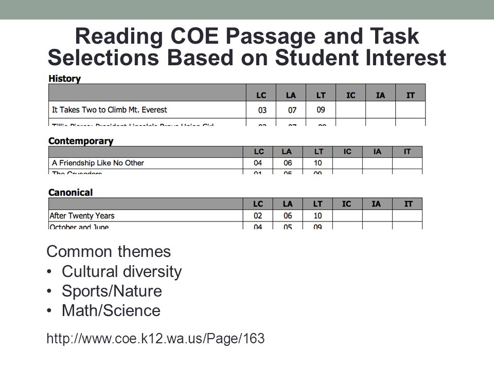 Reading COE Passage and Task Selections Based on Student Interest