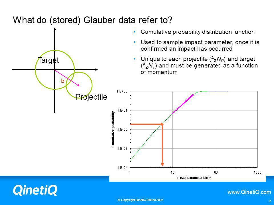 What do (stored) Glauber data refer to