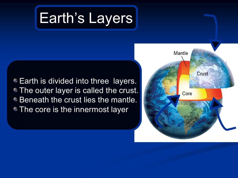 Earth's Layers Earth is divided into three layers.