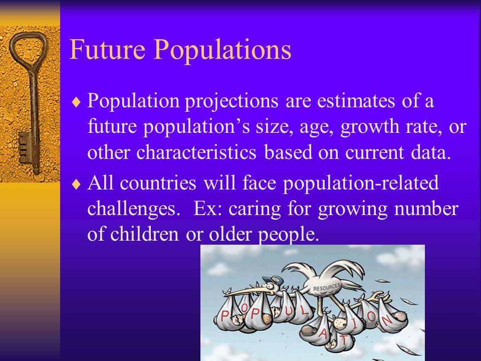 Future Populations