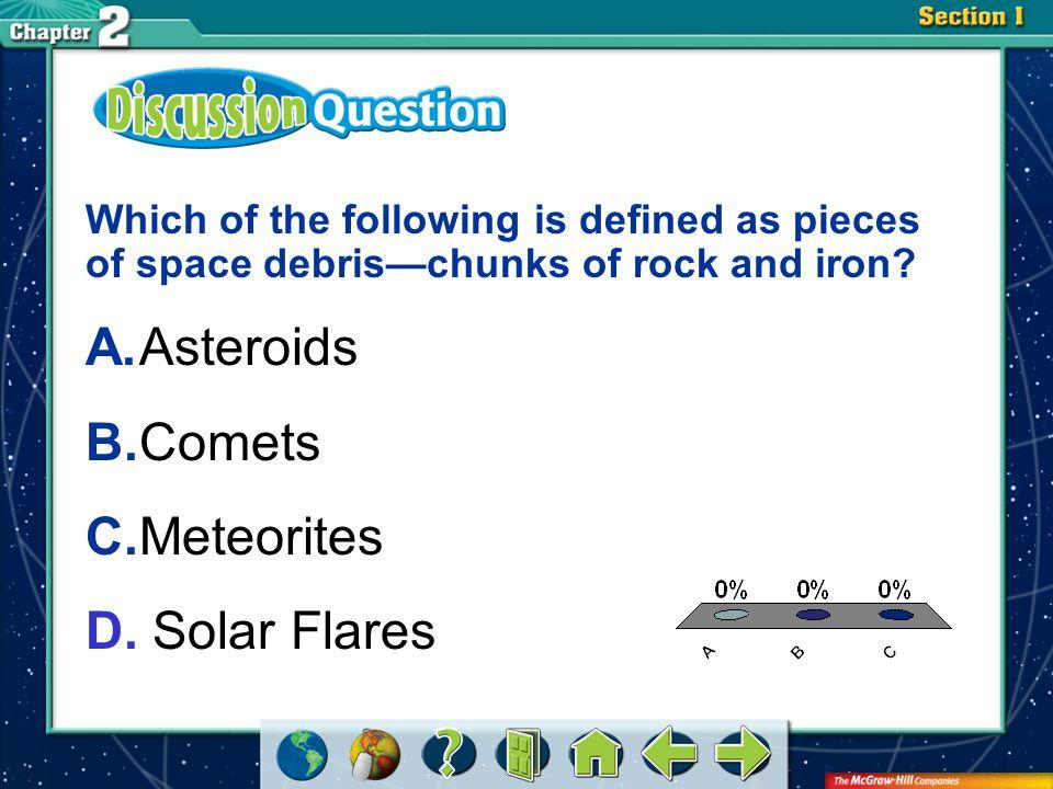 A. Asteroids B. Comets C. Meteorites D. Solar Flares