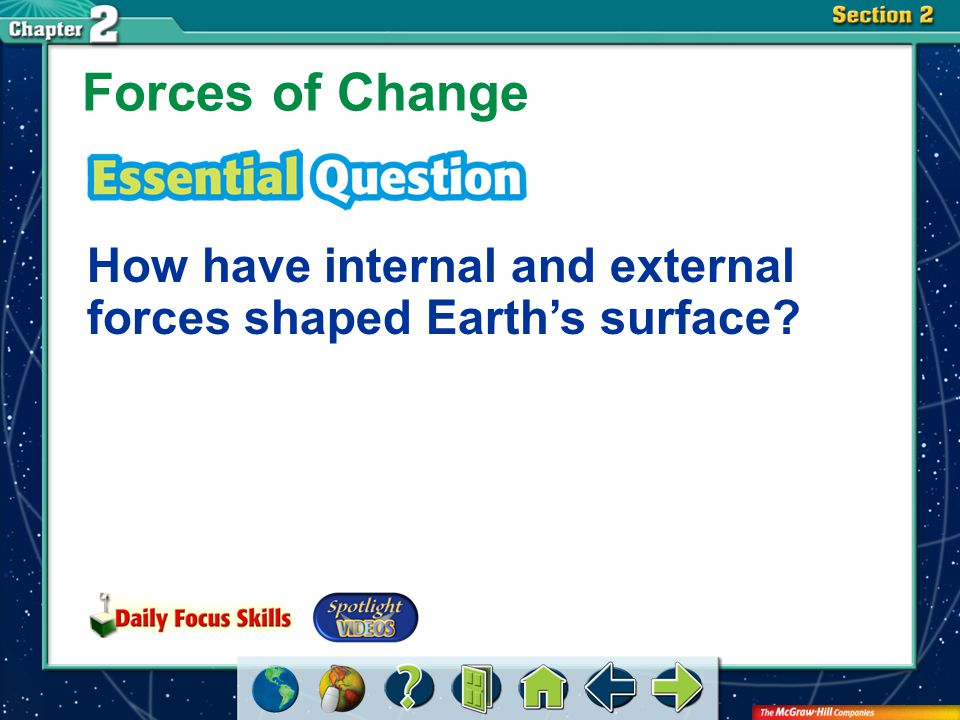 Forces of Change How have internal and external forces shaped Earth's surface Section 2-GTR