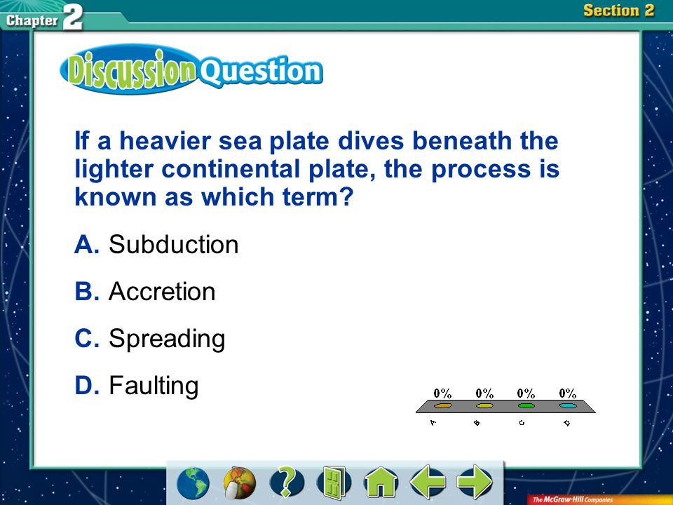 If a heavier sea plate dives beneath the lighter continental plate, the process is known as which term