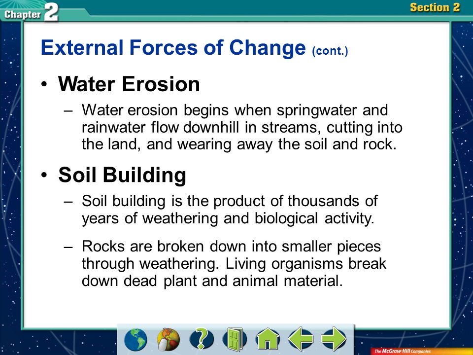 External Forces of Change (cont.)