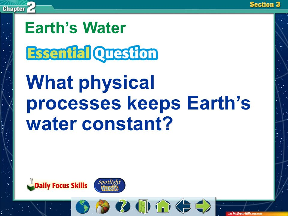 What physical processes keeps Earth's water constant