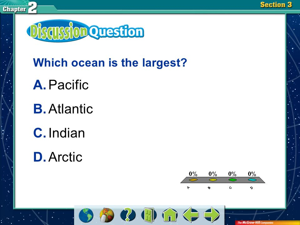 A. Pacific B. Atlantic C. Indian D. Arctic Which ocean is the largest