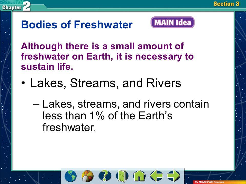 Lakes, Streams, and Rivers