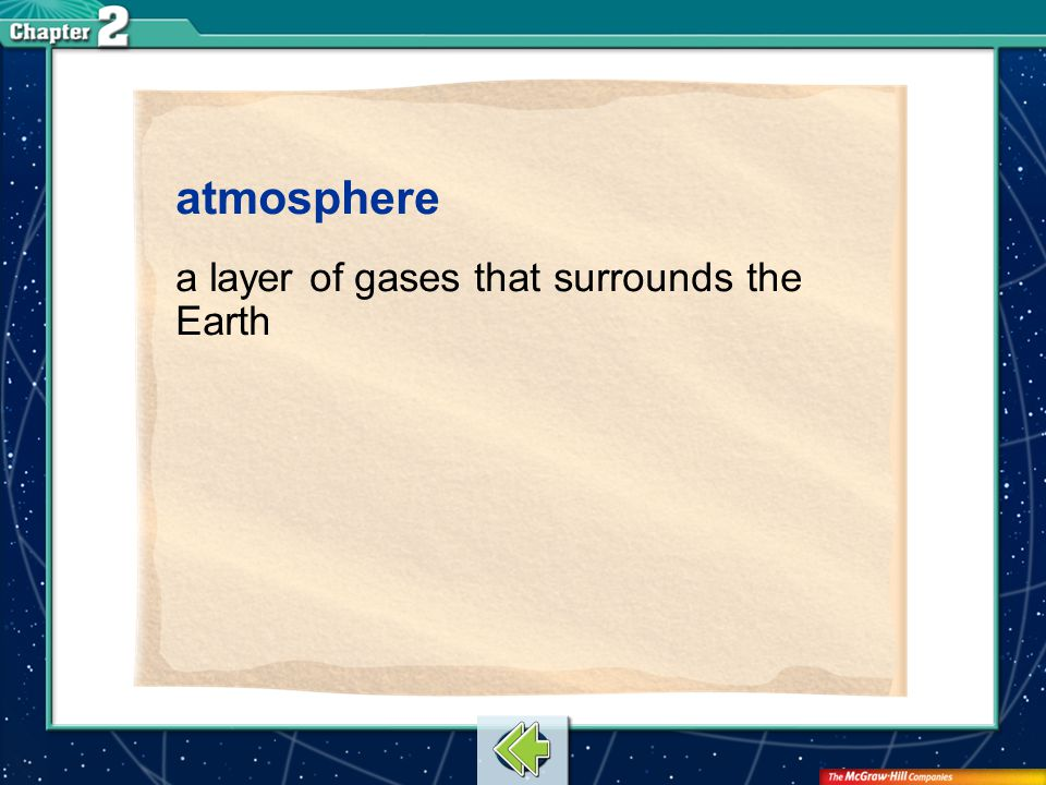 atmosphere a layer of gases that surrounds the Earth Vocab3