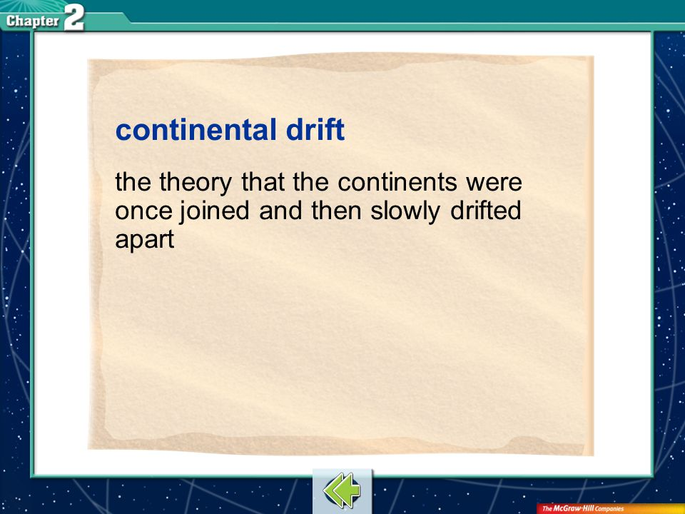 continental drift the theory that the continents were once joined and then slowly drifted apart.
