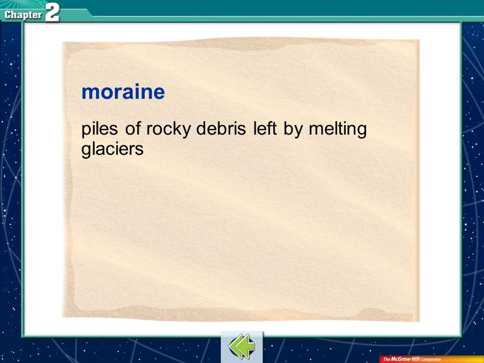 moraine piles of rocky debris left by melting glaciers Vocab21