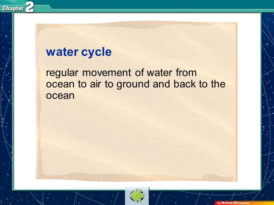 water cycle regular movement of water from ocean to air to ground and back to the ocean Vocab22