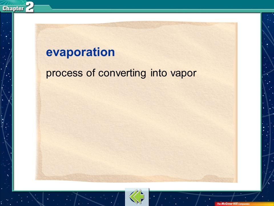 evaporation process of converting into vapor Vocab23