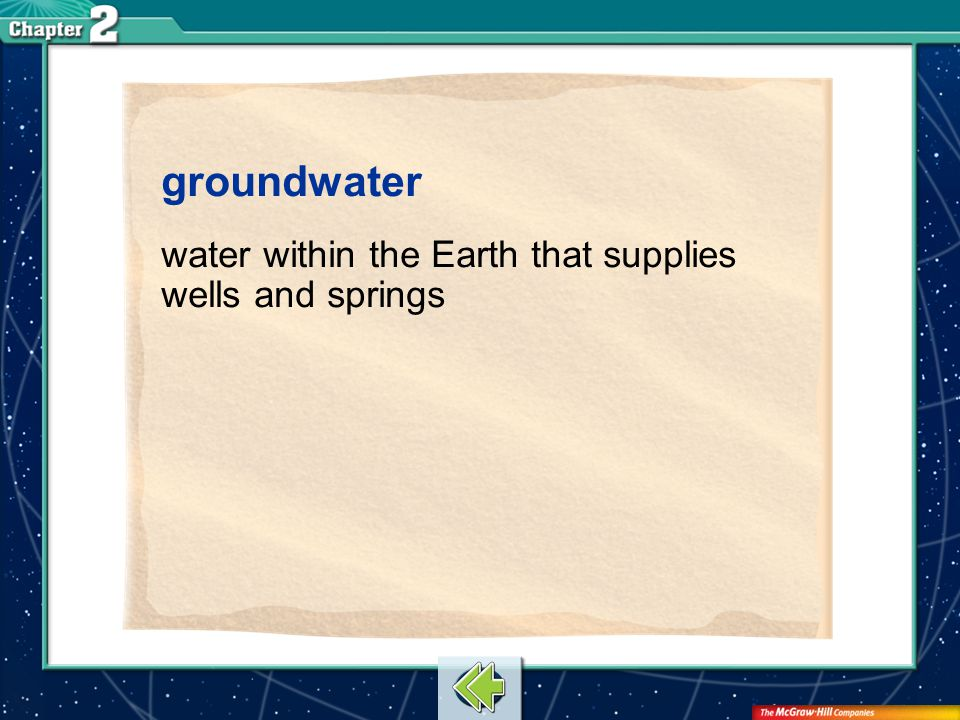 groundwater water within the Earth that supplies wells and springs