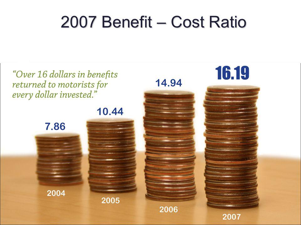 2007 Benefit – Cost Ratio