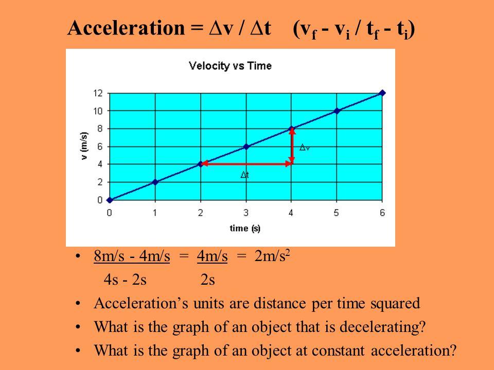 Acceleration = ∆v / ∆t (vf - vi / tf - ti)
