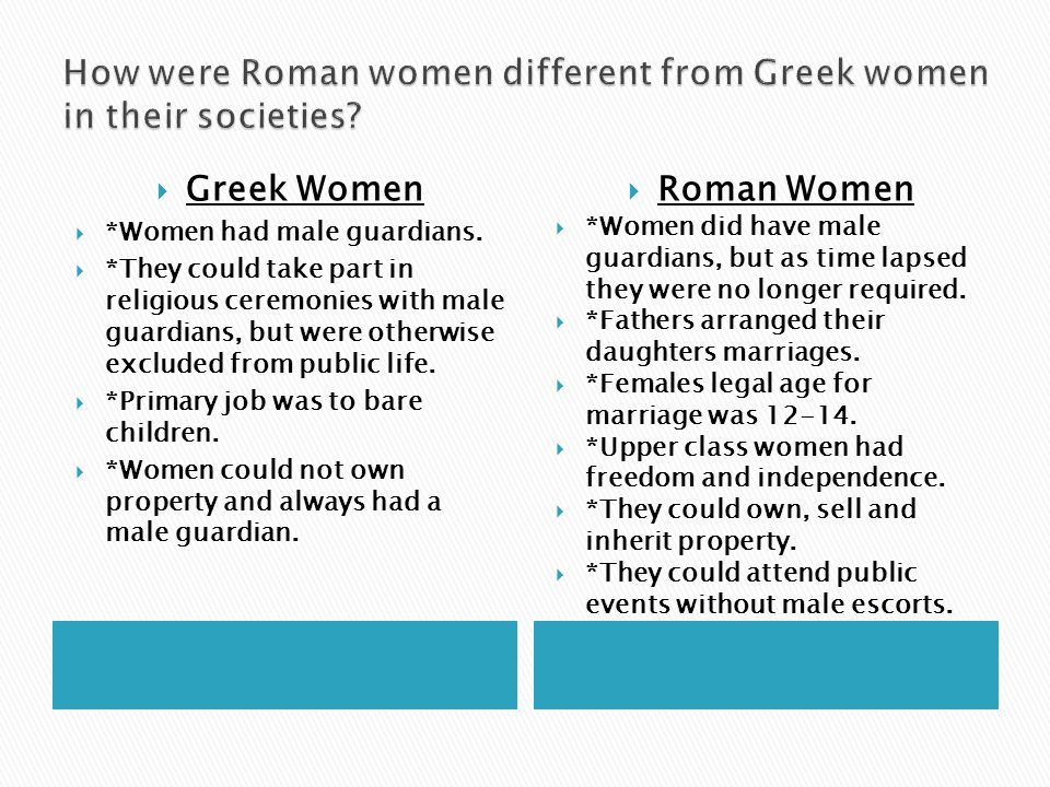 How were Roman women different from Greek women in their societies
