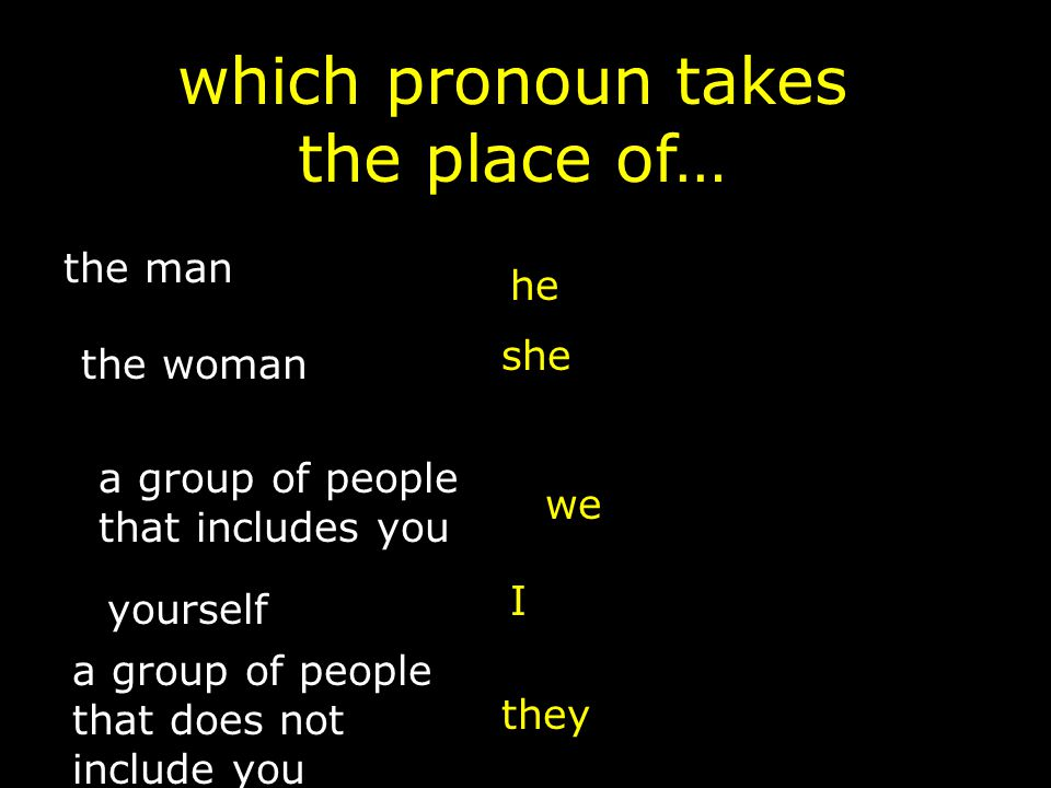 which pronoun takes the place of…