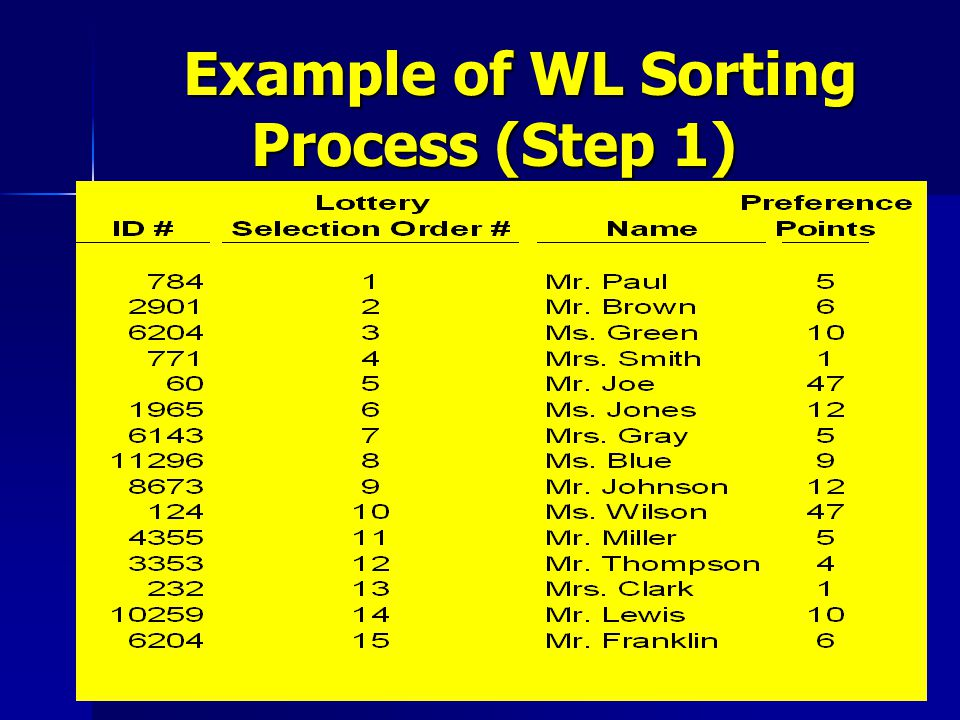 Example of WL Sorting Process (Step 1)