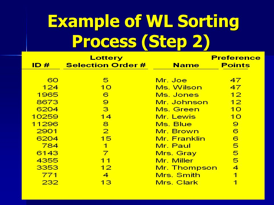 Example of WL Sorting Process (Step 2)