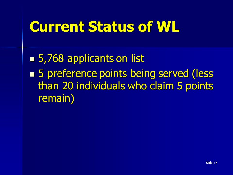 Current Status of WL 5,768 applicants on list