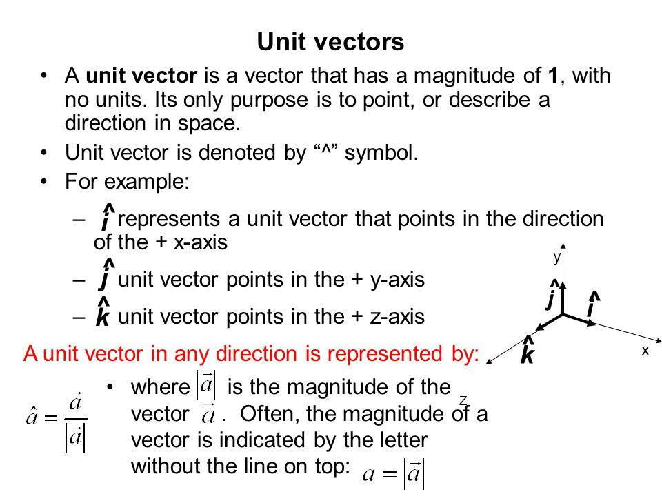 Unit vectors ^ i ^ j ^ ^ i k ^ k