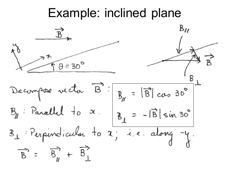 Example: inclined plane