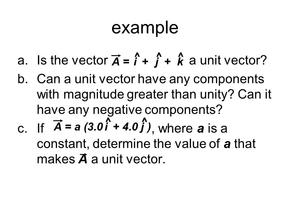 example Is the vector a unit vector
