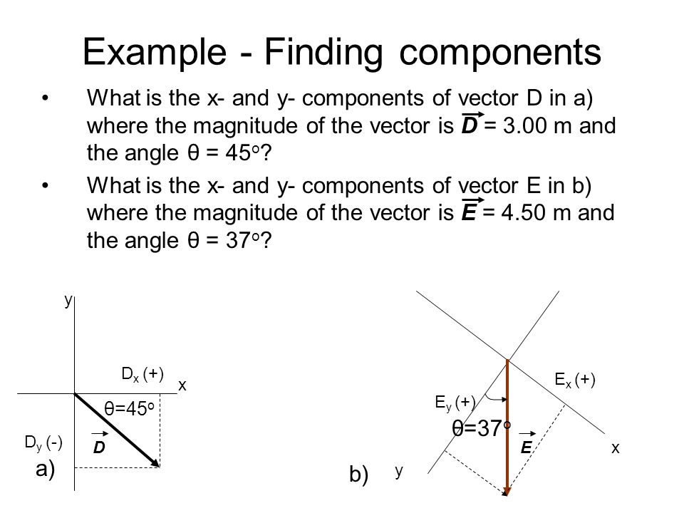 Example - Finding components