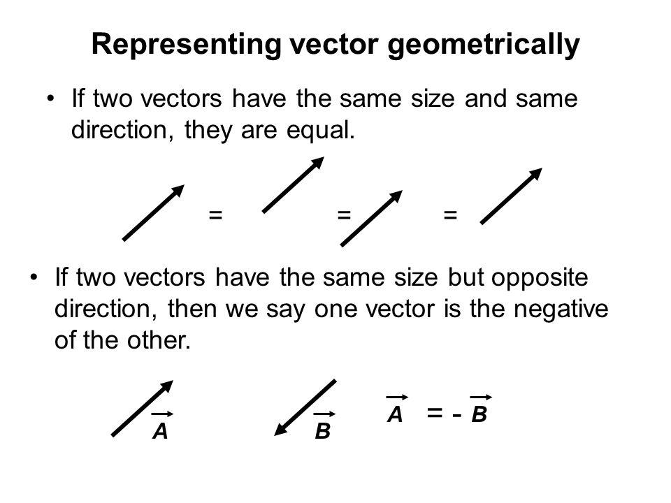 Representing vector geometrically