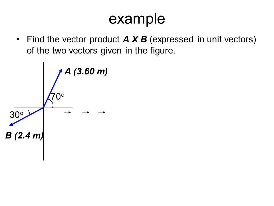 example Find the vector product A X B (expressed in unit vectors) of the two vectors given in the figure.