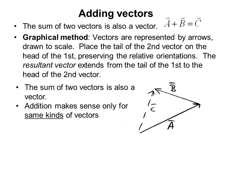Adding vectors The sum of two vectors is also a vector.