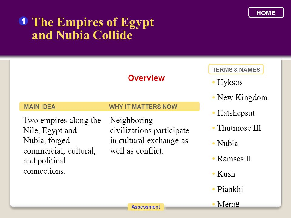 The Empires of Egypt and Nubia Collide 1 • Hyksos • New Kingdom