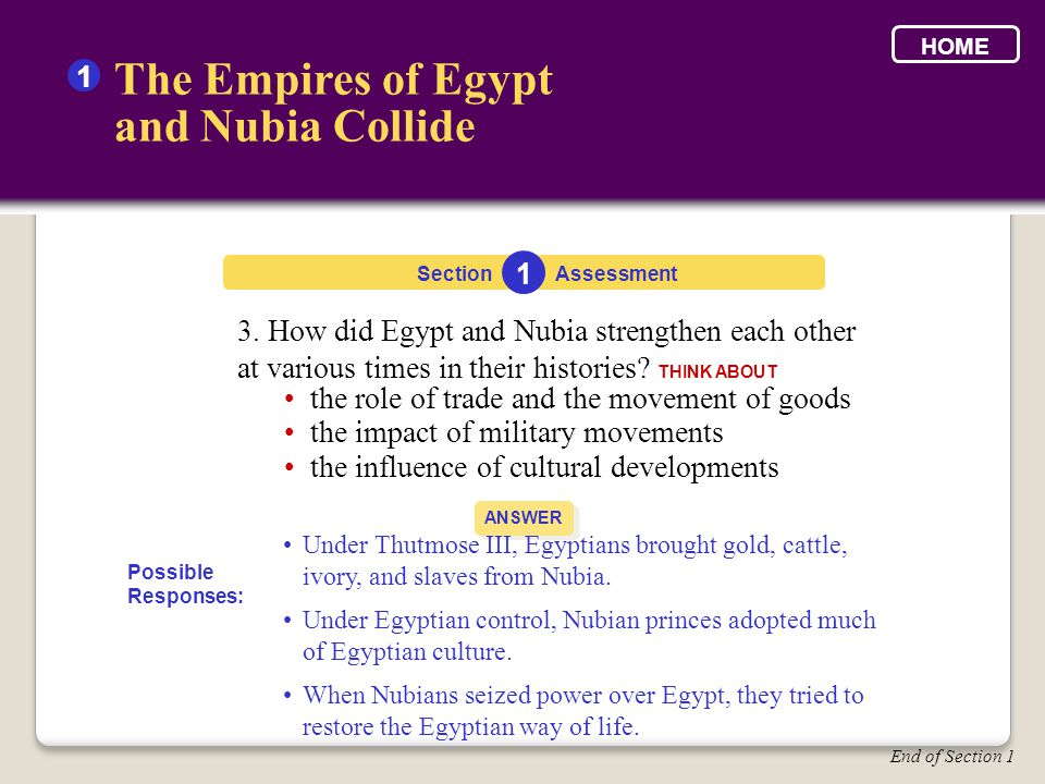 The Empires of Egypt and Nubia Collide 1