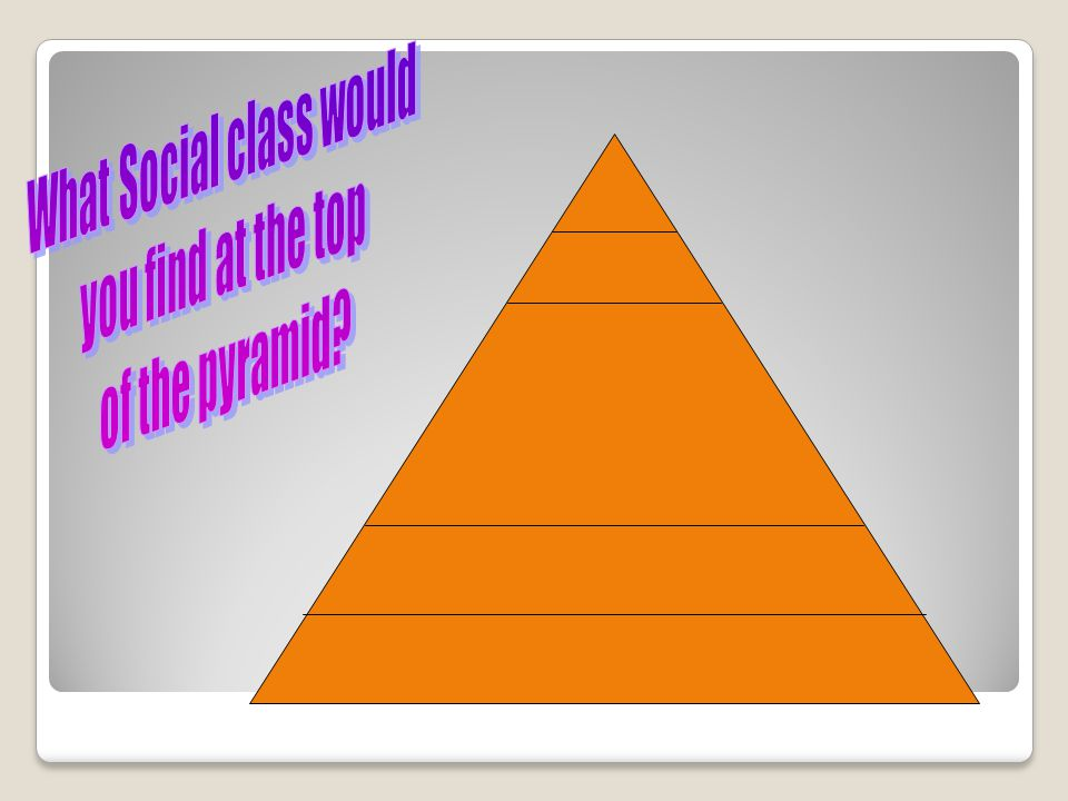 What Social class would