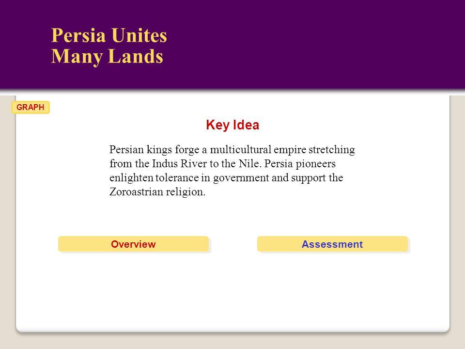 Persia Unites Many Lands Key Idea