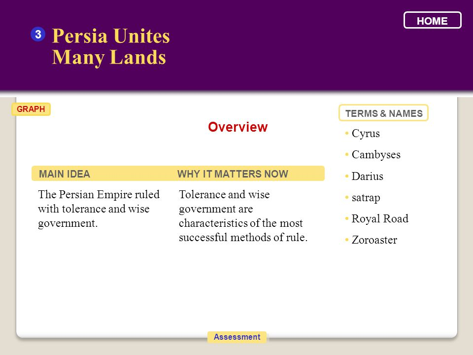 Persia Unites Many Lands Overview 3 • Cyrus • Cambyses • Darius