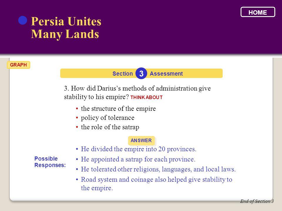 Persia Unites Many Lands 3