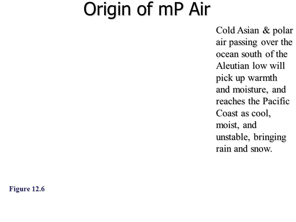 Origin of mP Air