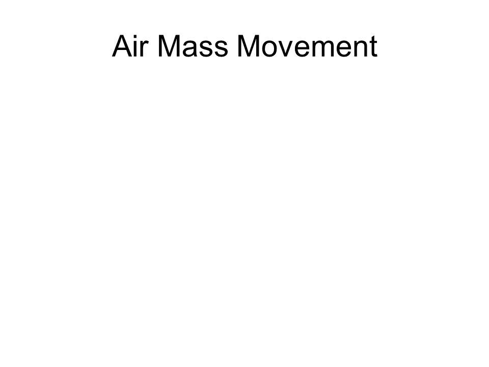 Air Mass Movement