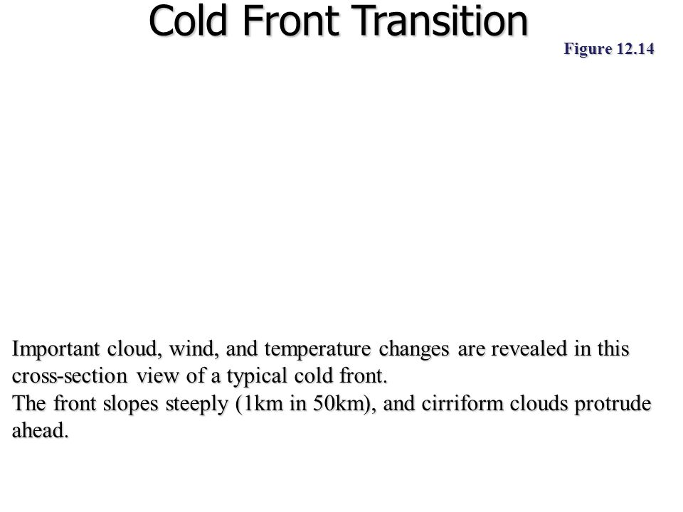 Cold Front Transition Figure 12.14. Important cloud, wind, and temperature changes are revealed in this cross-section view of a typical cold front.