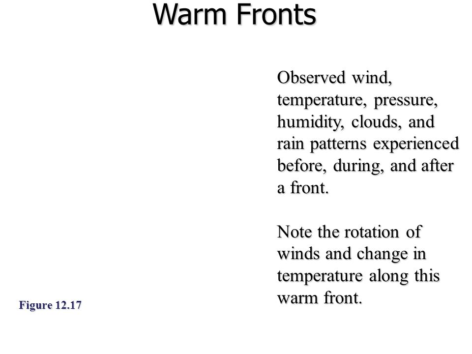 Warm Fronts Observed wind, temperature, pressure, humidity, clouds, and rain patterns experienced before, during, and after a front.