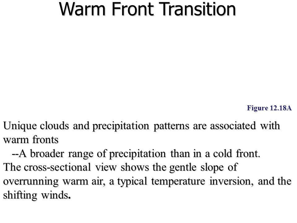 Warm Front Transition Figure 12.18A. Unique clouds and precipitation patterns are associated with warm fronts.
