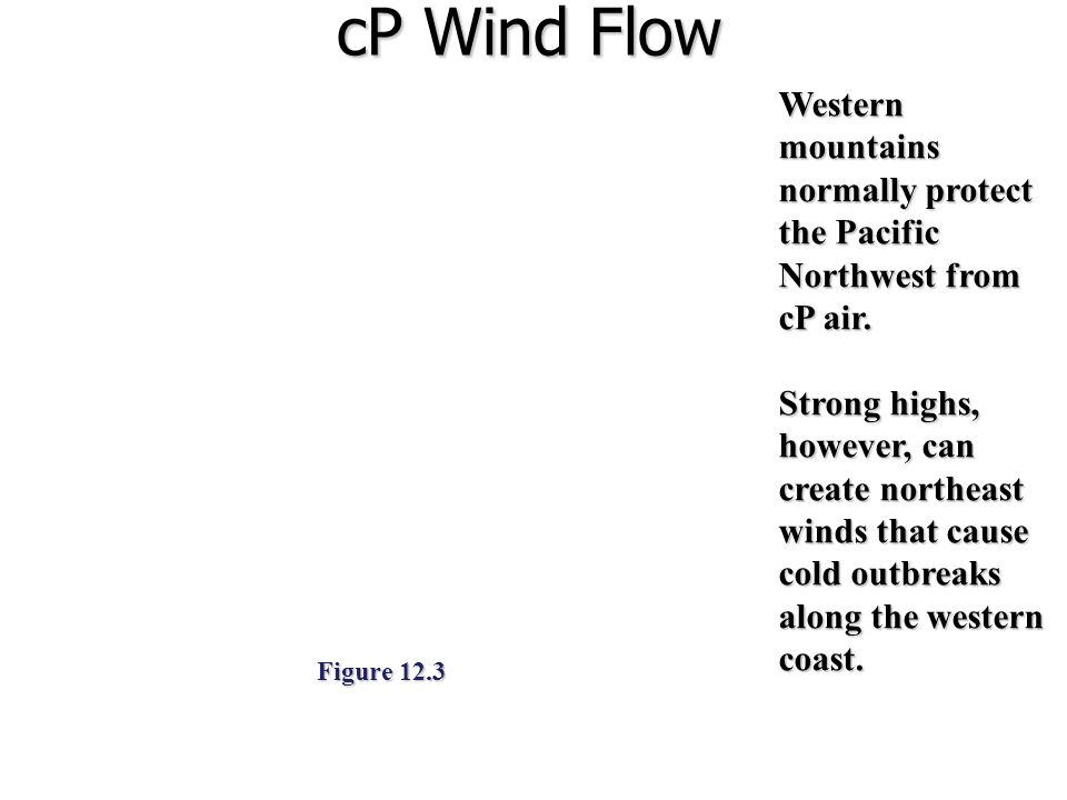 cP Wind Flow Western mountains normally protect the Pacific Northwest from cP air.