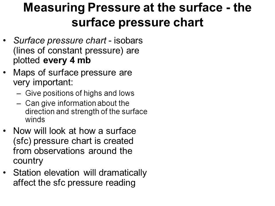 Measuring Pressure at the surface - the surface pressure chart