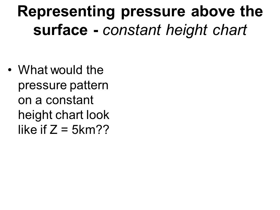 Representing pressure above the surface - constant height chart