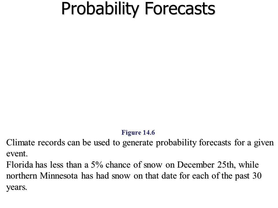 Probability Forecasts