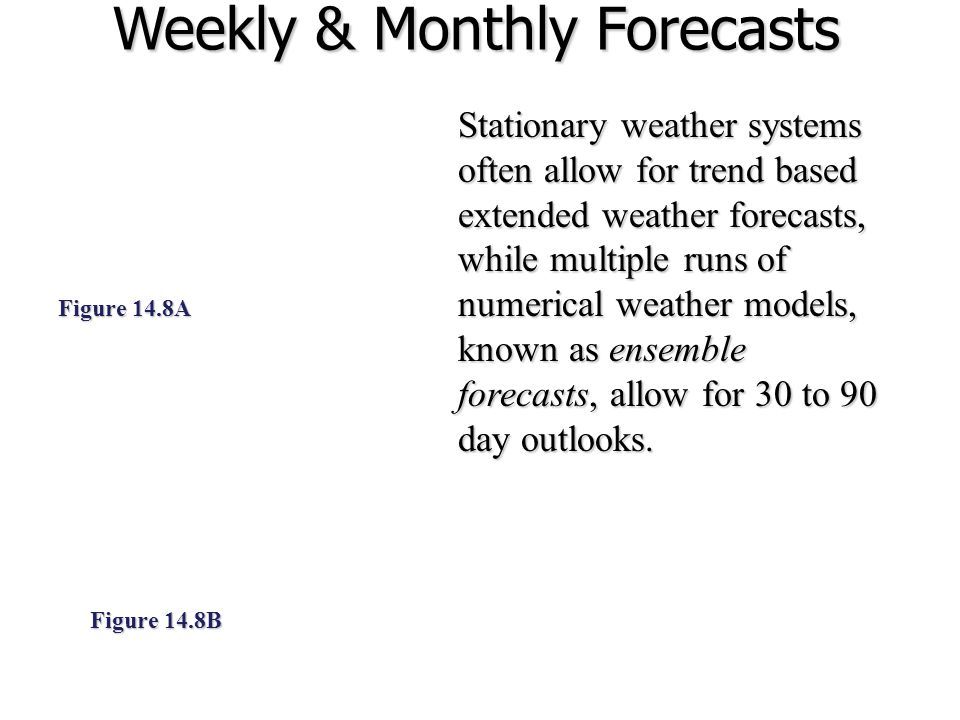 Weekly & Monthly Forecasts