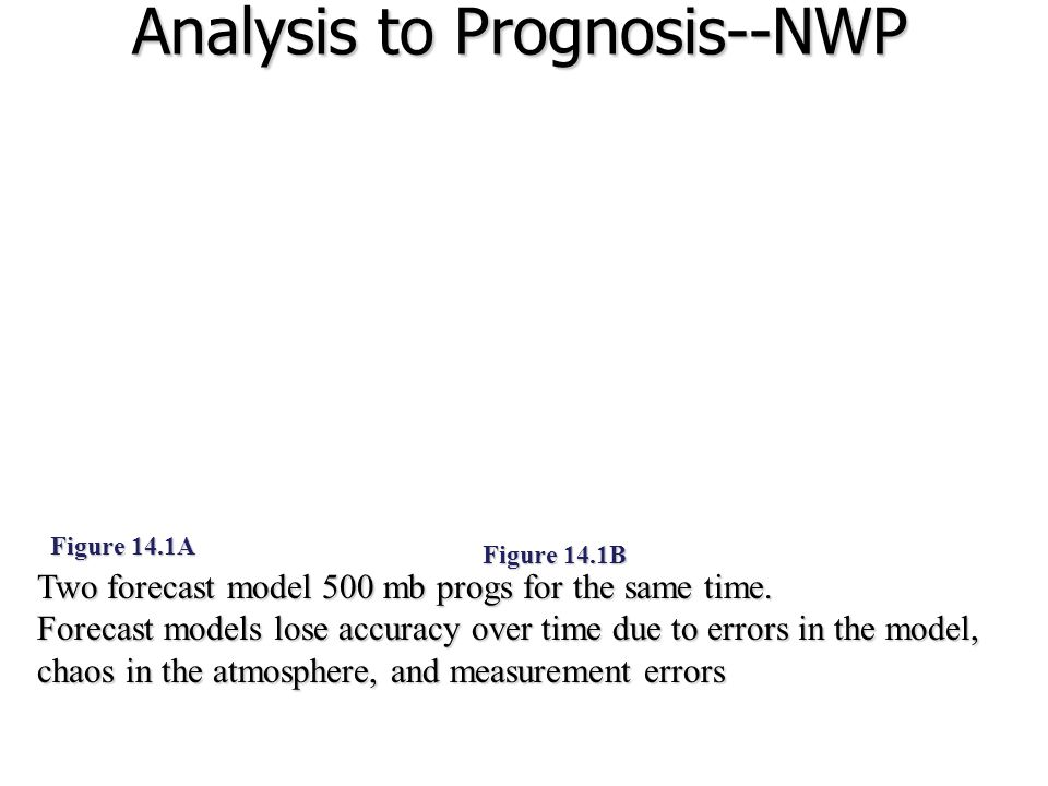 Analysis to Prognosis--NWP